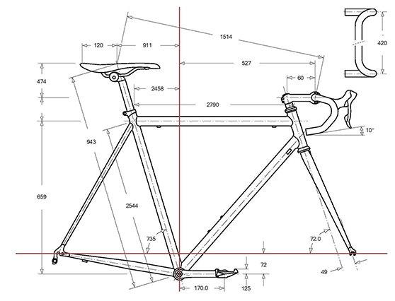 Verzekerd van een fiets die u past met Boostpas bike fit