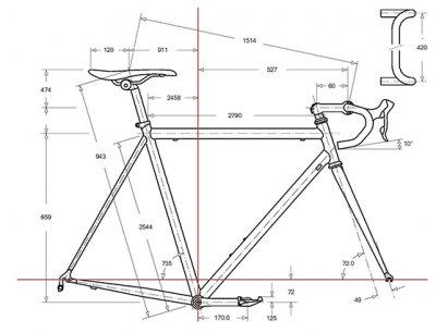 Bikefitting : uw fiets op maat afgesteld